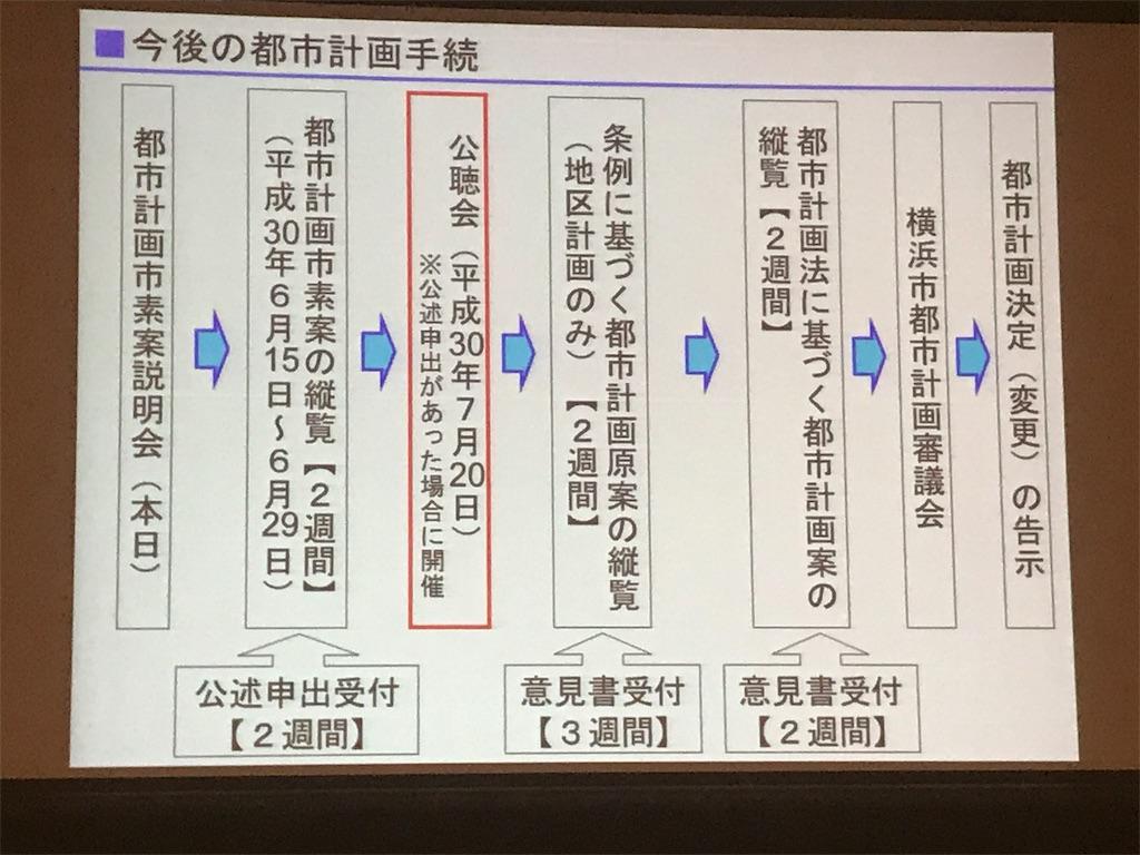 f:id:tatsuya-saito:20180616225537j:image