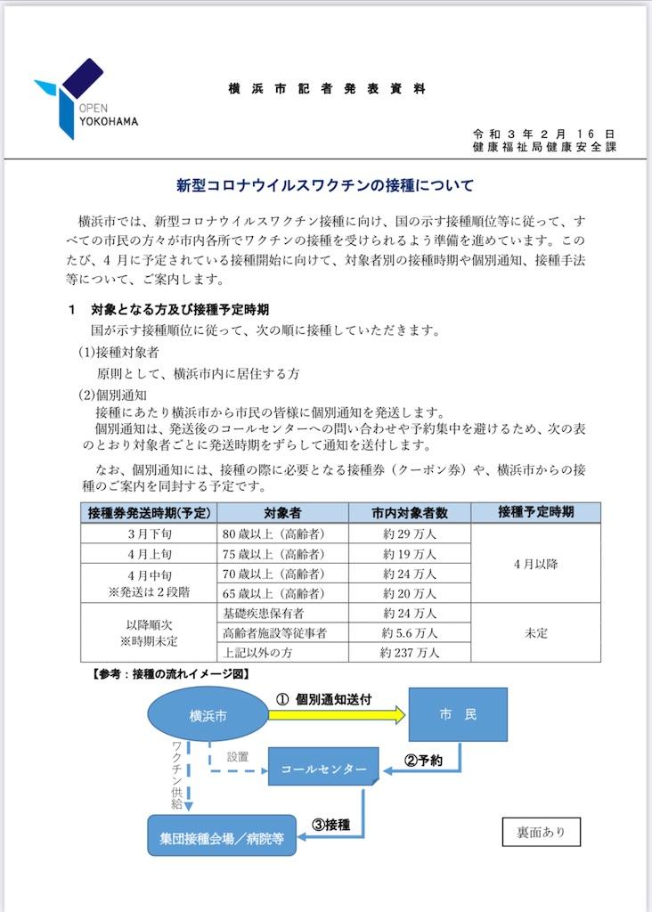 f:id:tatsuya-saito:20210216175717j:image