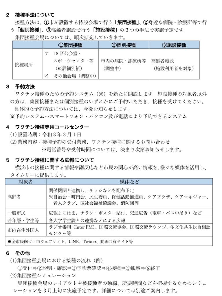 f:id:tatsuya-saito:20210216175924j:image