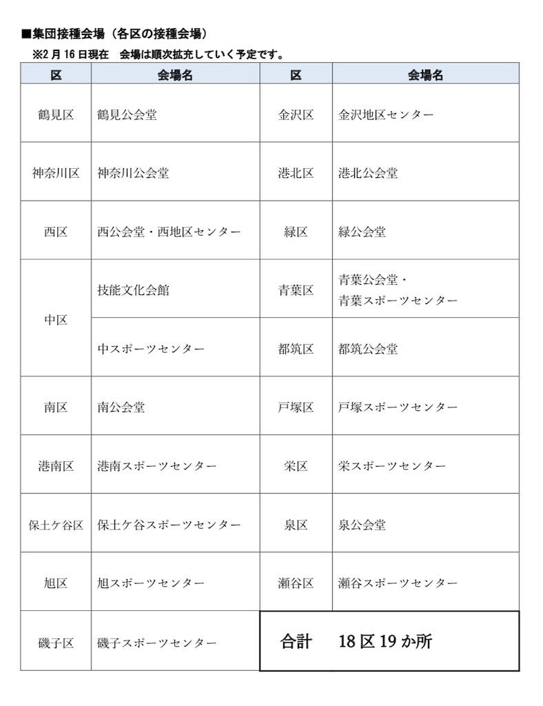 f:id:tatsuya-saito:20210216175939j:image