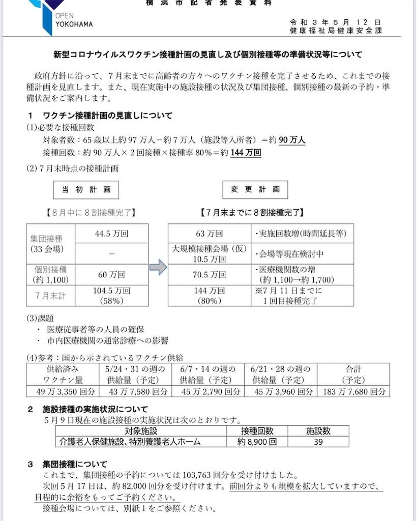 f:id:tatsuya-saito:20210513000340j:image