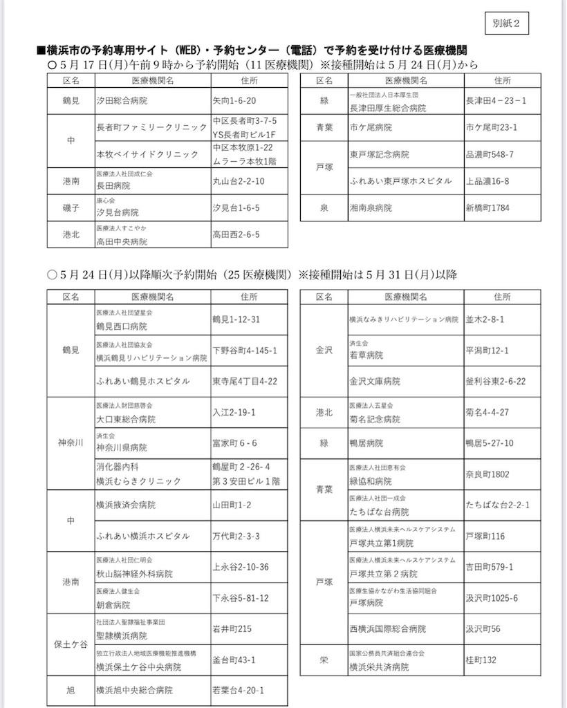 f:id:tatsuya-saito:20210513000501j:image