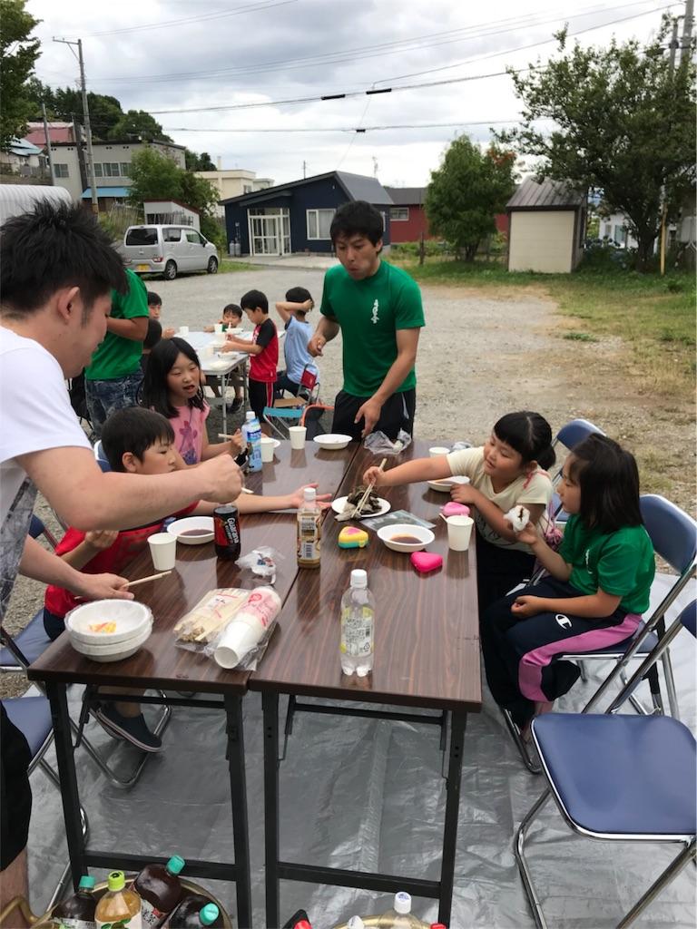 f:id:tatsuya_karate_mawasigeri_060110:20180805204415j:image