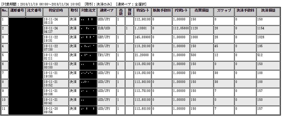 f:id:tatsuyachallenge:20181124110242p:plain