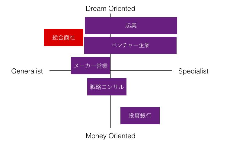 f:id:tatsuyakaiji:20161015164917p:plain