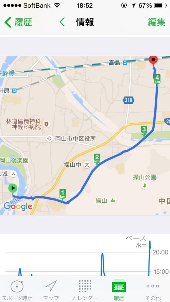 f:id:tatsuyakawakami:20160128185556j:plain