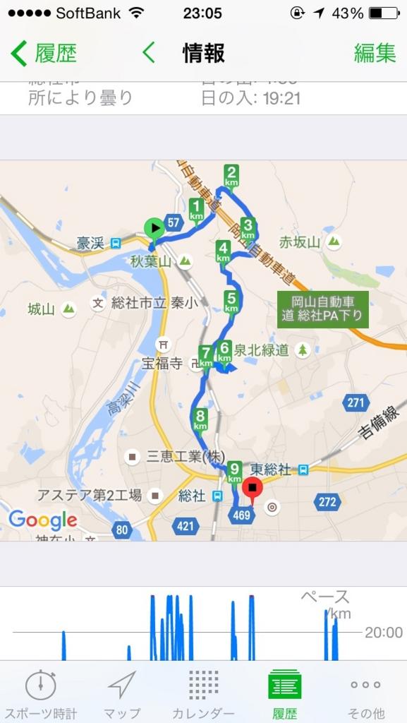 f:id:tatsuyakawakami:20160703230721j:plain