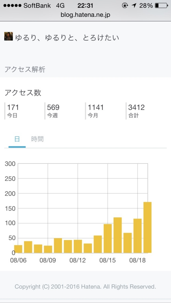 f:id:tatsuyakawakami:20160819223812j:plain