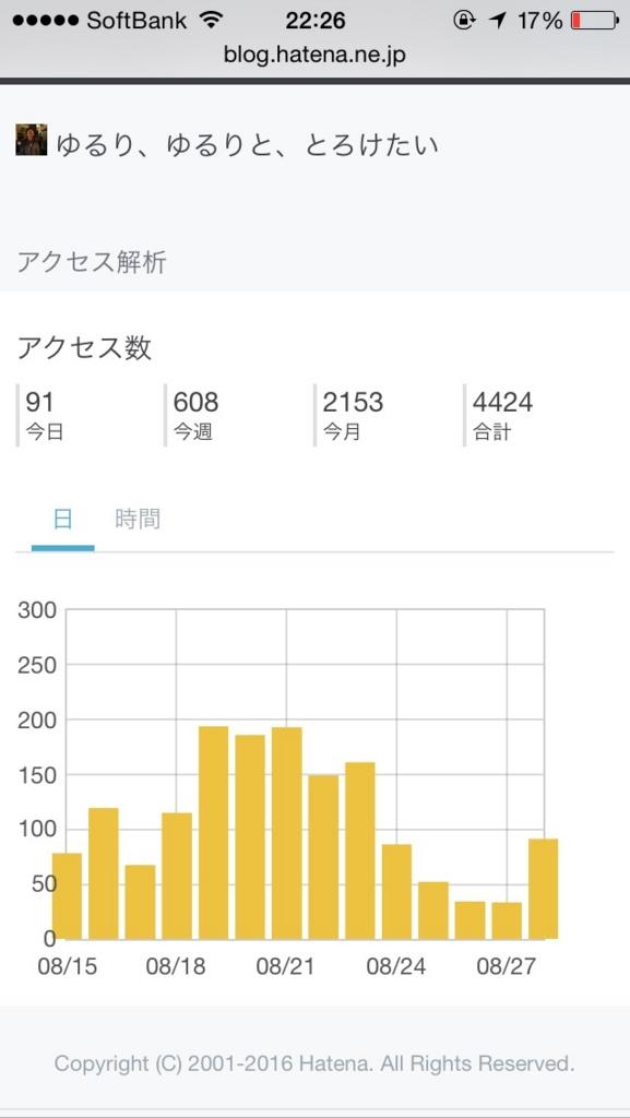 f:id:tatsuyakawakami:20160828222635j:plain