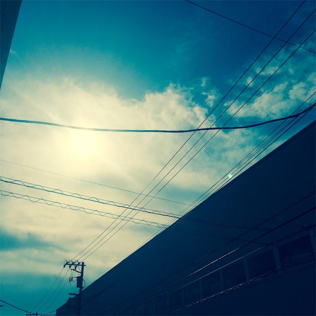 f:id:tatsuyatatsuyan:20170722160422j:image