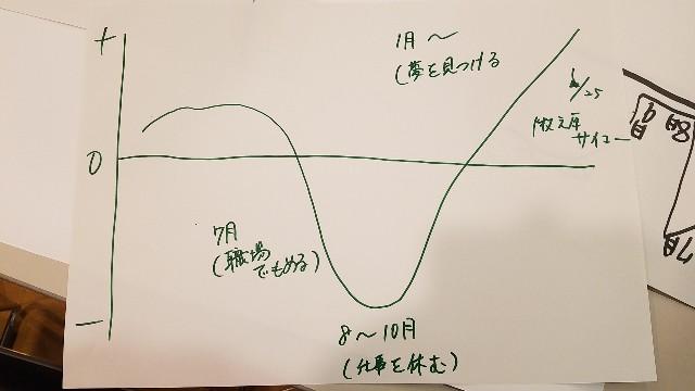 f:id:tatsuzou12:20200125224400j:image