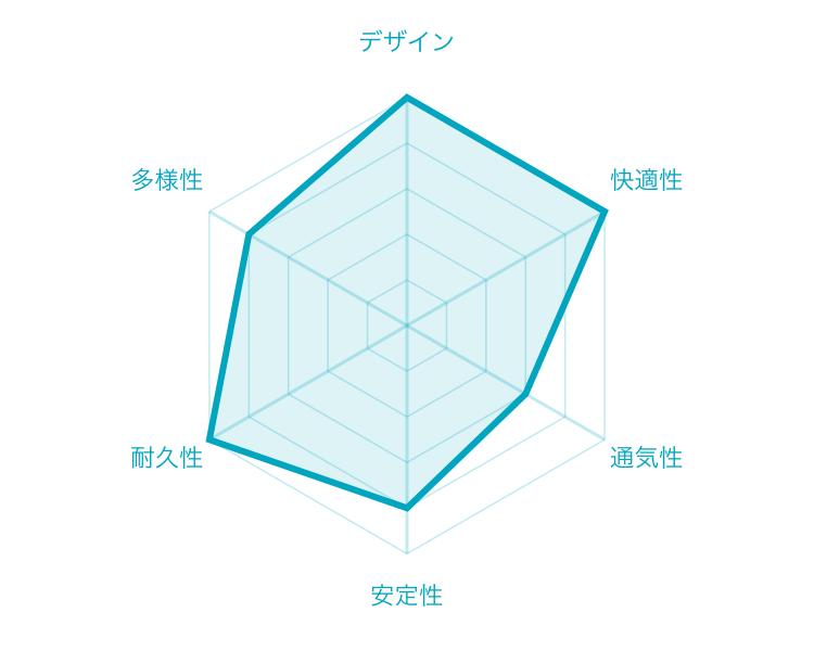 f:id:tatuhito0603:20200416154255p:plain