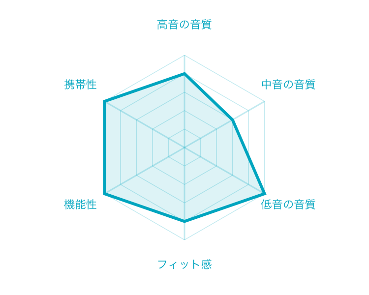 f:id:tatuhito0603:20200416154303p:plain