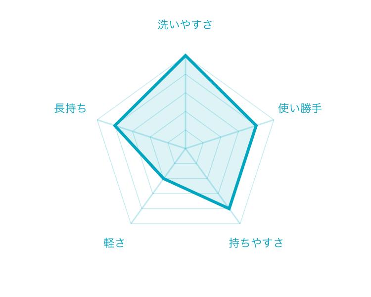 f:id:tatuhito0603:20200416154307p:plain