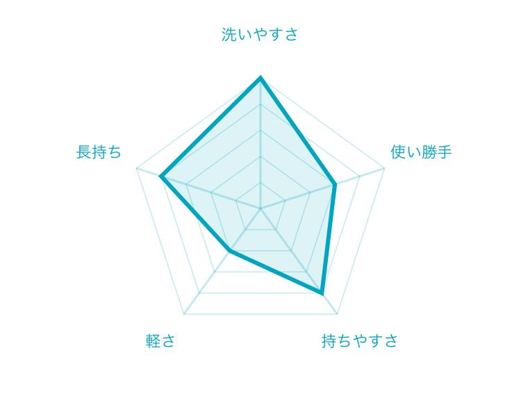 f:id:tatuhito0603:20200416154313p:plain
