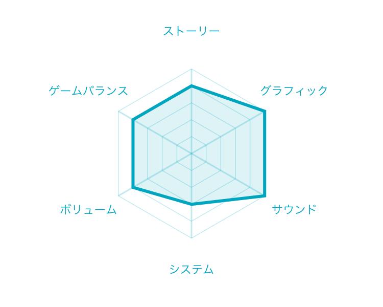 f:id:tatuhito0603:20200418141743p:plain