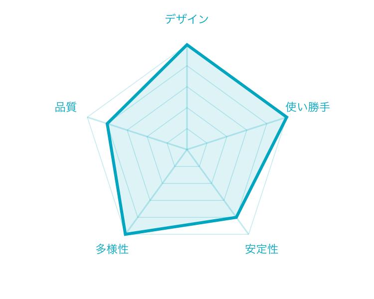 f:id:tatuhito0603:20200419134059p:plain