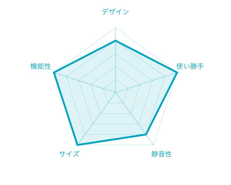 f:id:tatuhito0603:20200419134103p:plain