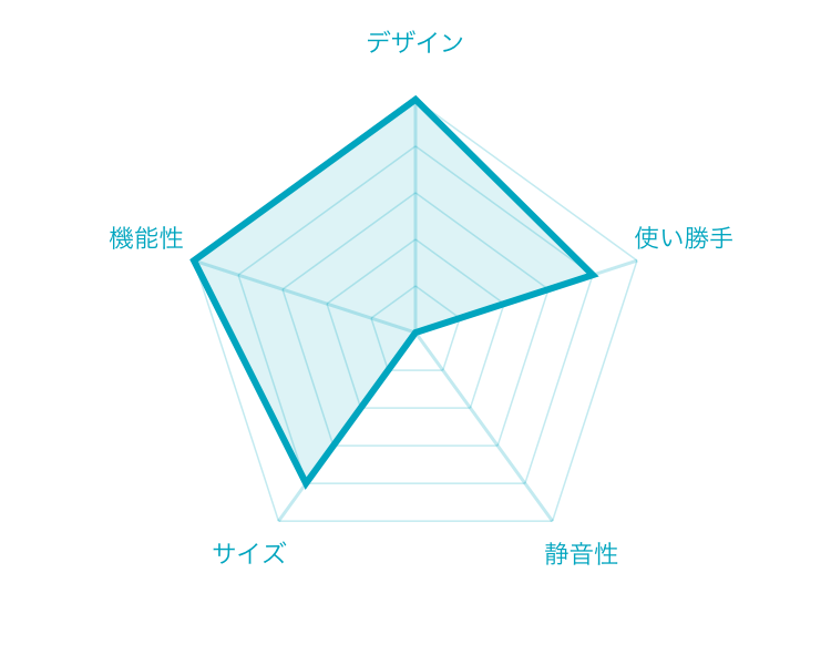 f:id:tatuhito0603:20200419134107p:plain
