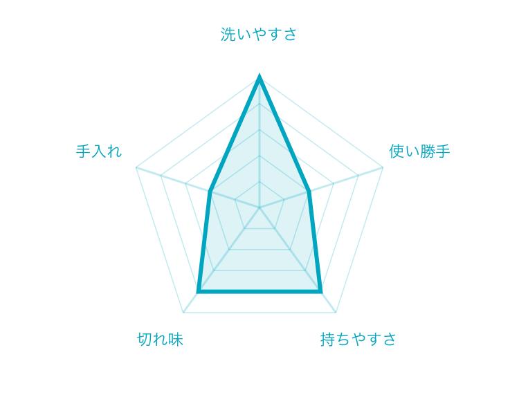 f:id:tatuhito0603:20200419201036p:plain