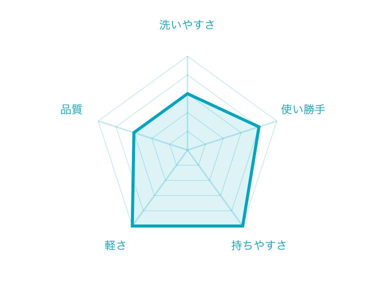 f:id:tatuhito0603:20200424160556p:plain