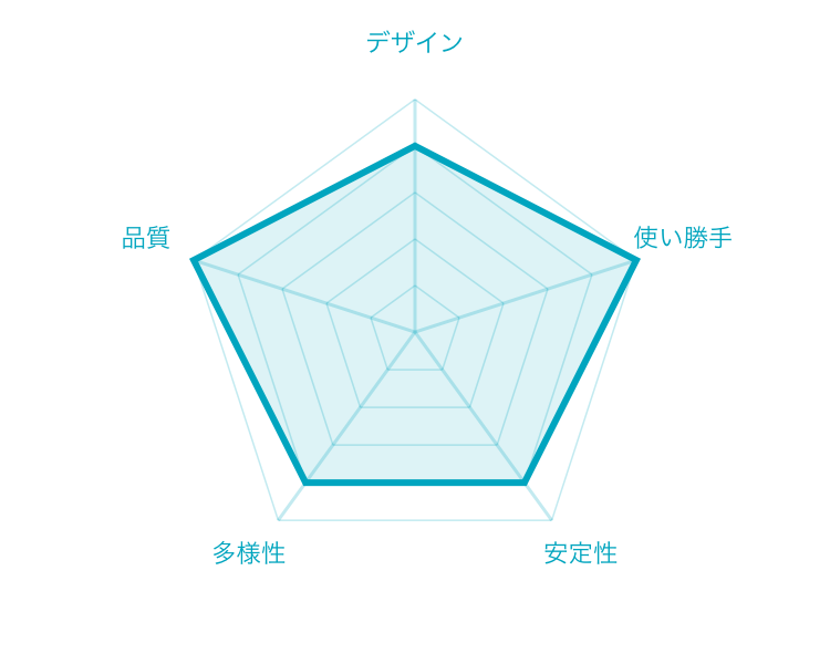 f:id:tatuhito0603:20200424195945p:plain