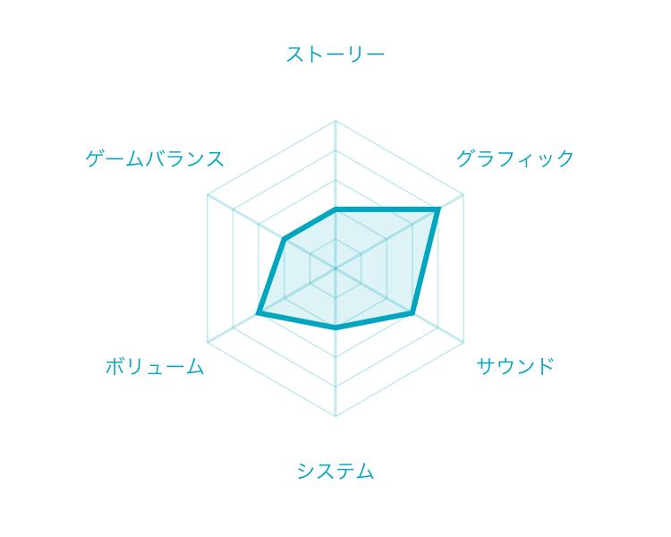 f:id:tatuhito0603:20200504152320p:plain