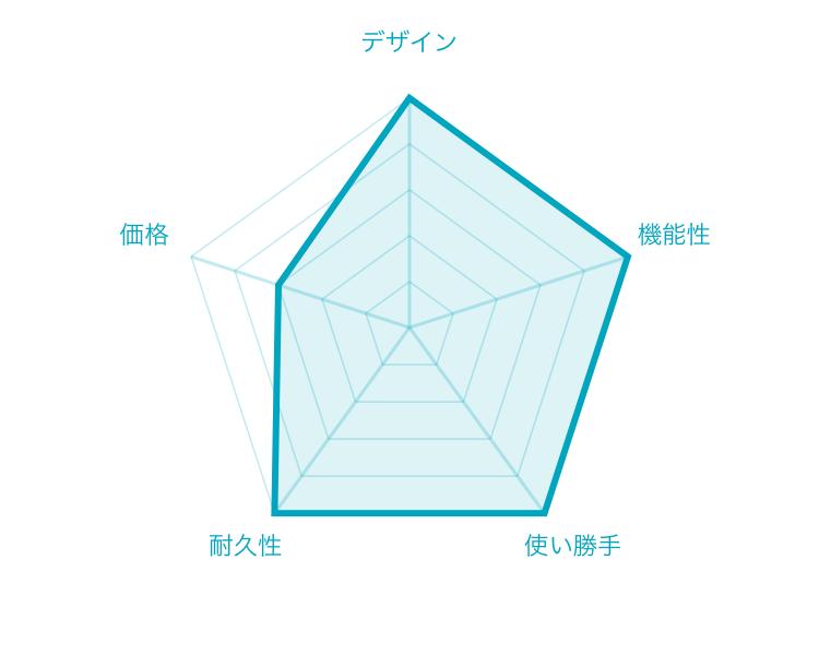 f:id:tatuhito0603:20200509083924p:plain