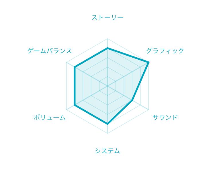 f:id:tatuhito0603:20200511172845p:plain