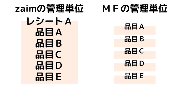 f:id:tatuhito0603:20200517163957p:plain