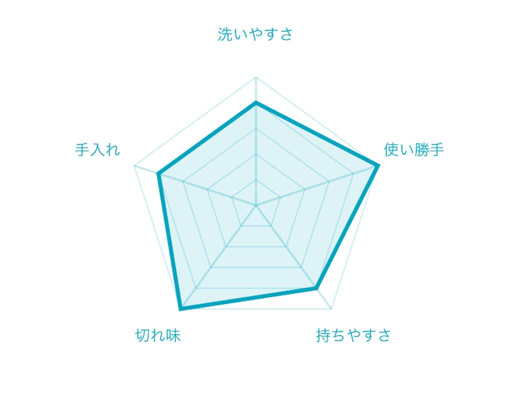 f:id:tatuhito0603:20200526192123p:image