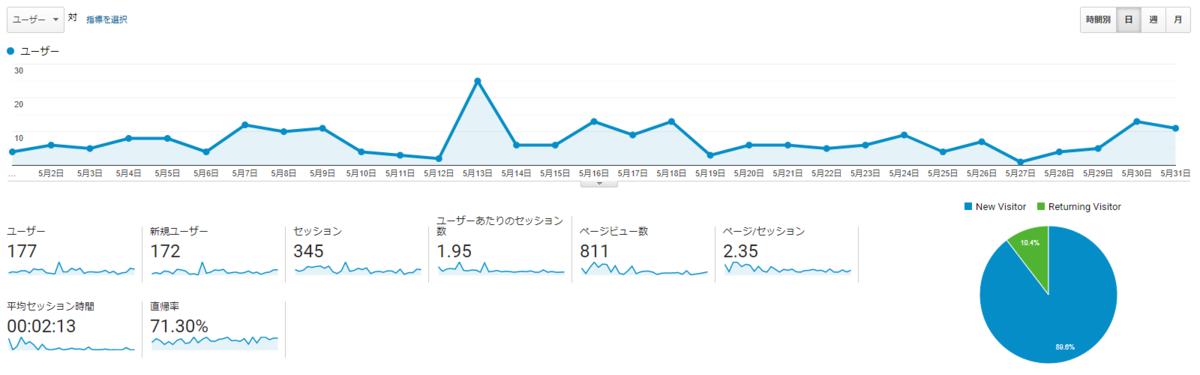 f:id:tatuhito0603:20200531210933p:plain:w640