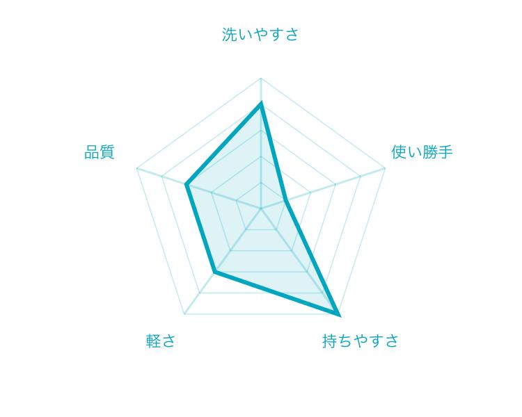 f:id:tatuhito0603:20200726081913p:plain