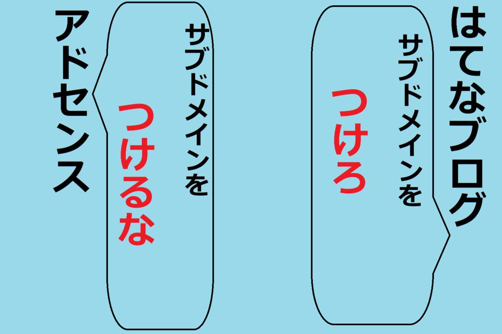 f:id:tatumisoukiti:20170712164422p:plain