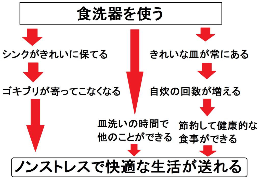 f:id:tatumisoukiti:20170920160230p:plain