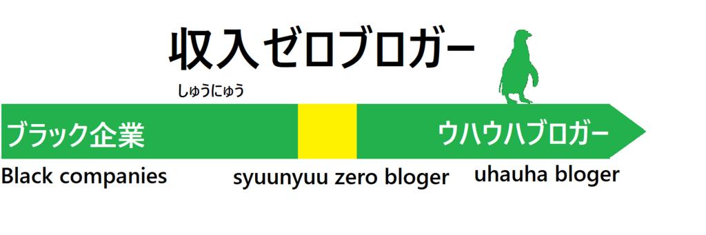 f:id:tatumisoukiti:20171124211518p:plain