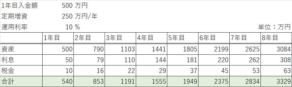 f:id:tauecompany:20190831235003p:plain