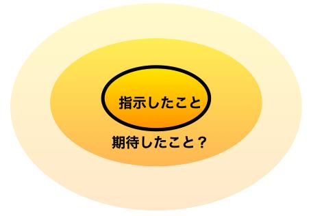 f:id:tavigayninh:20200407130743p:plain
