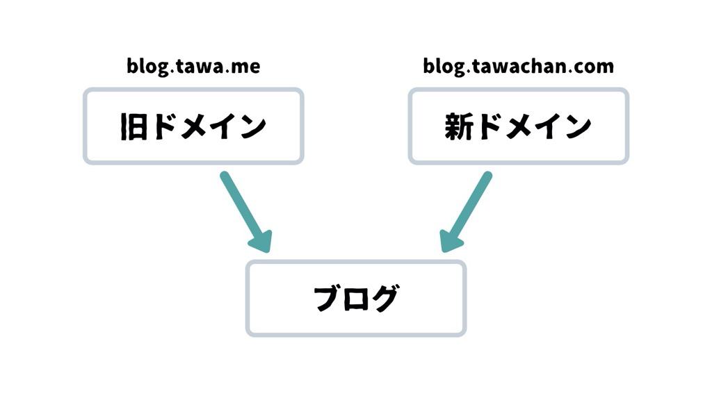 f:id:tawachan39:20200223124719j:plain