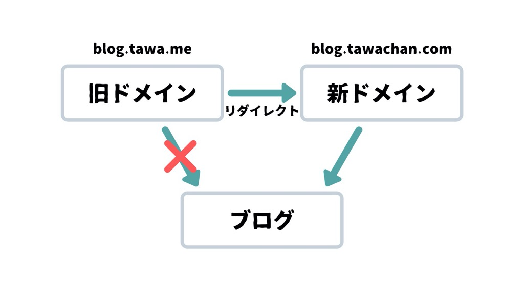 f:id:tawachan39:20200223124746j:plain