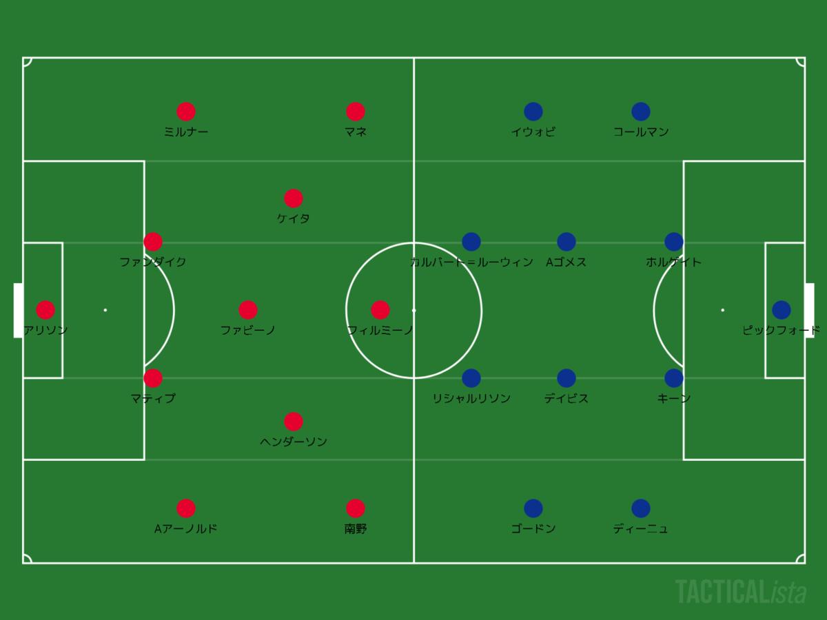 f:id:tawagoto_football:20200627094216p:plain