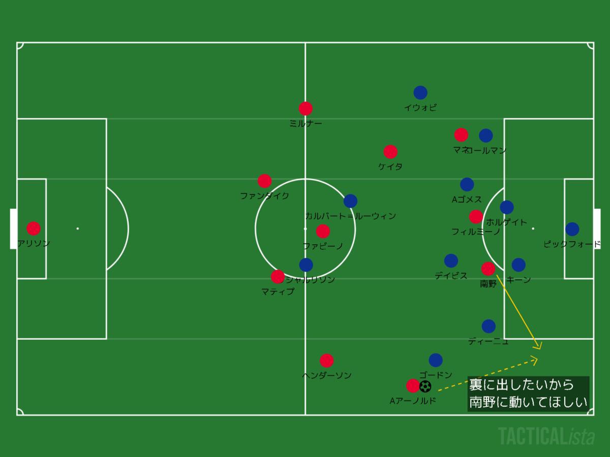 f:id:tawagoto_football:20200627094415p:plain