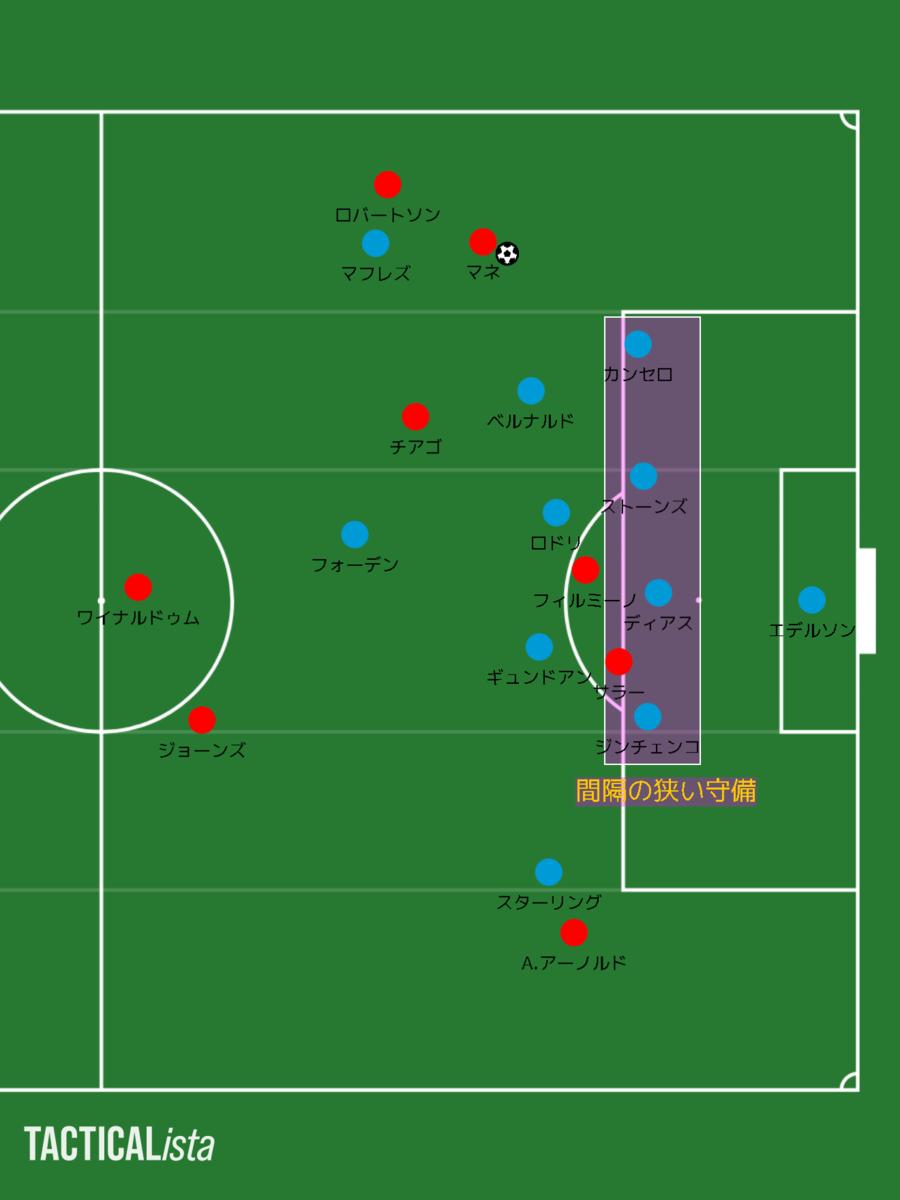 f:id:tawagoto_football:20210214184324p:plain
