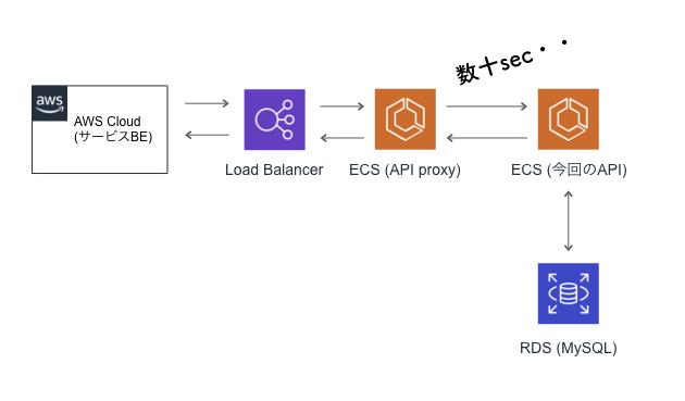 f:id:tawamura:20191218114428j:plain