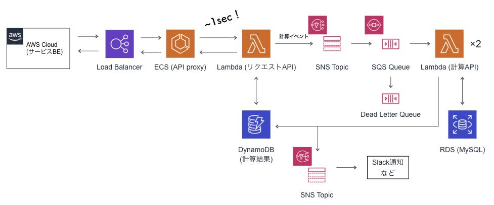 f:id:tawamura:20191218114527j:plain