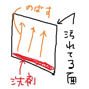 f:id:tawashi_ch:20181106091655p:plain