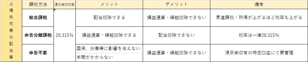 f:id:tax-hosokawa:20190719145124p:plain
