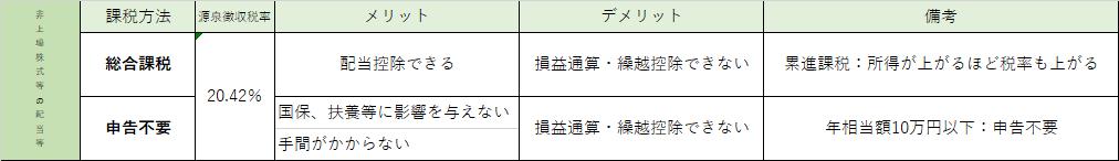 f:id:tax-hosokawa:20190719145208p:plain