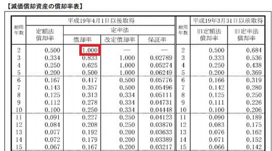 f:id:tax-hosokawa:20190728215139j:plain