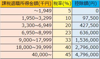 f:id:tax-hosokawa:20190825145018p:plain